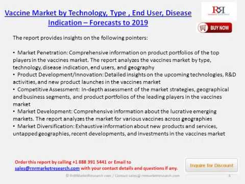 Global Vaccine Market Report 2019 by Regions and Disease Indication