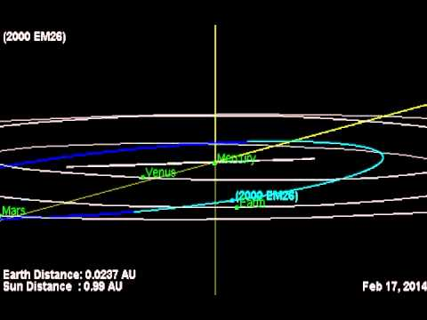 Near-Earth Asteroid Makes Close Pass by Earth 2/17/14