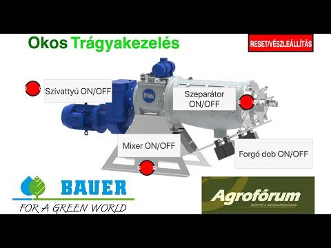 Hogyan lesz gondtalan a trágyakezelés - Okos Trágyakezelés - OkosFarm & Bauer Hungária