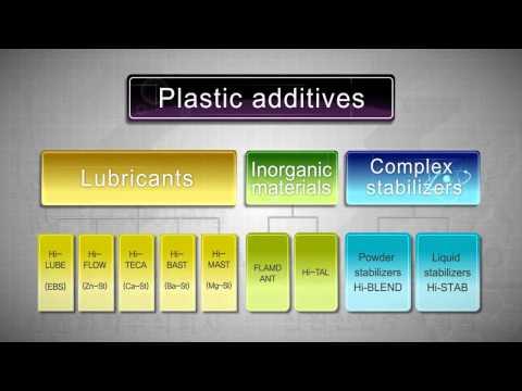 Ethylene Bis Stearamide (EBS) | Plastic Lubricants Manufacturer | Sinwon ...