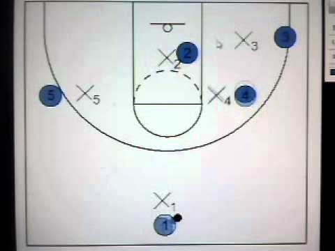 Offense Plays For Basketball Basketball Set Play vs