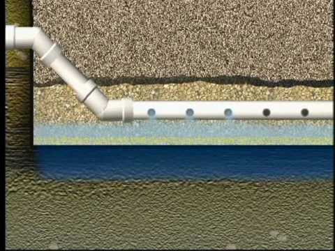 Overview Of Septic Systems Youtube