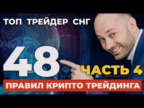 ТОП трейдер СНГ Игорь Порох о 48 Правилах Крипто Трейдинга (2018) | Правило 13-16