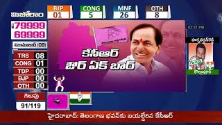 Special Analysis on Telangana Election Results 2018 | #ElectionResultsLive