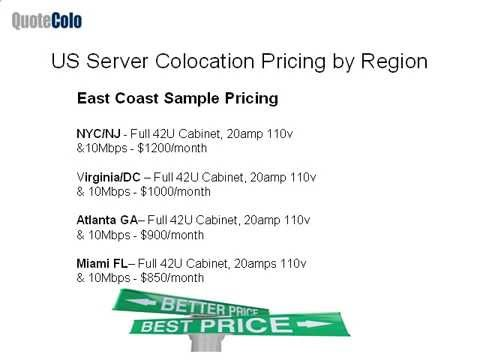 US Server Colocation Pricing by Region