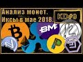 АНАЛИЗ МОНЕТ ИКСЫ В МАЕ 2018 KenarTV mp3