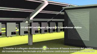 Video Impianti solari con inverter distribuiti