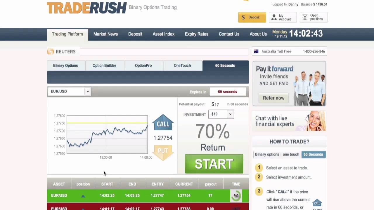 gold binary options systems