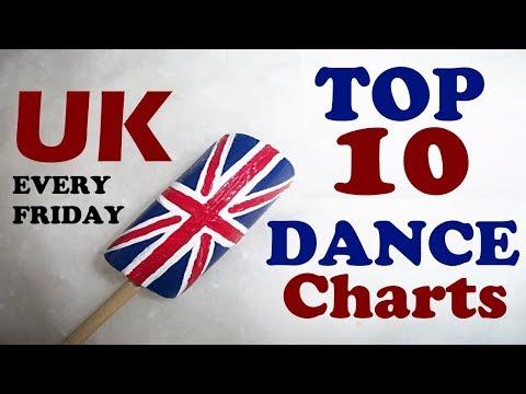 UK Top 10 Dance Charts | 19.01.2018 | ChartExpress