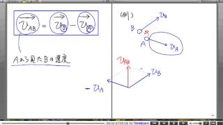 高校物理解説講義:「物体の運動」講義8