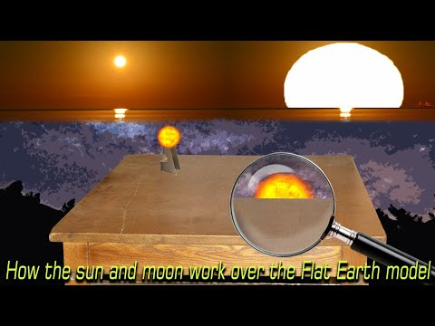 How the sun and moon work over the Flat Earth model