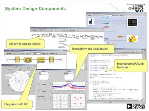 MATLAB and Simulink for Communications System Design