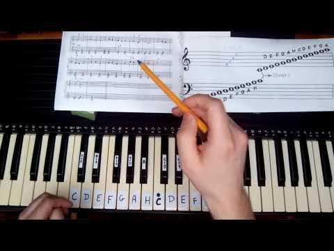 Nauka Czytania Nut Na Keyboardzie Od A Do Z - Lekcja 1