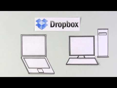 What is Dropbox? (Cloud Storage)