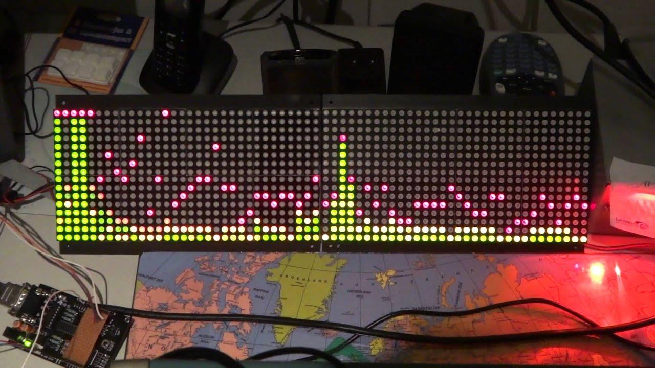 Led spectrum analyzer