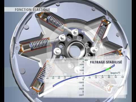 Double Volant Amortisseur Radial - volanta cu masa dubla Valeo