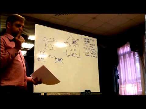 Как заставить работать управляющую компанию. лекция