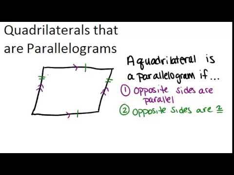 Quadrilaterals that are Parallelograms Principles