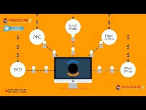 Presentation Advertisement of Website Development Company