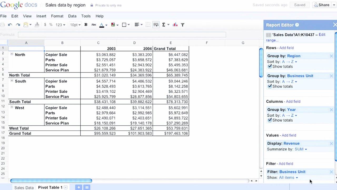 Tablas Pivote en Google Docs