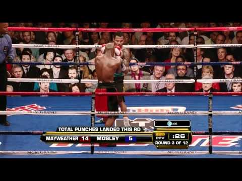 Floyd 'Money' Mayweather, Jr. - 10 Boxing Techniques Image 1