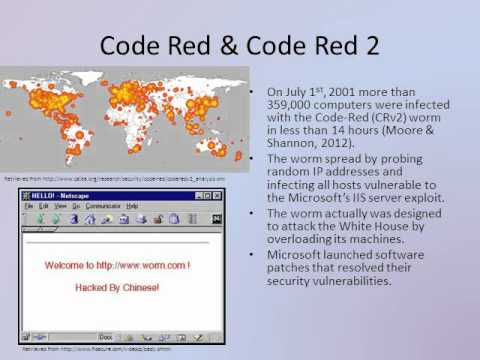 Examples of Malware.wmv
