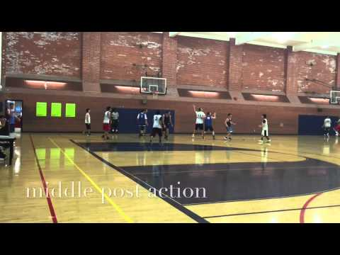 Middle post action with a lob pass. ミドルポストへの裏を狙ったパス。