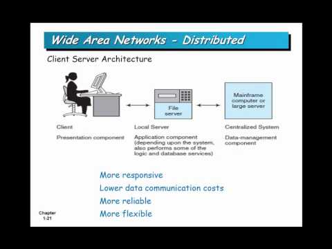 Accounting Information Systems- Lecture 9