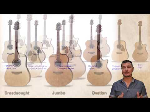 Какую же выбрать Гитару?(Акустическая гитара).
