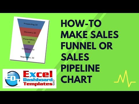 Pipeline de Vendas Excel Pipeline Chart in Excel