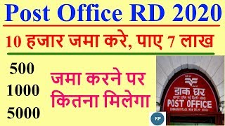 Post Office RD Plan in Hindi 2020 | Post Office Recurring Deposit Interest Rate 2020