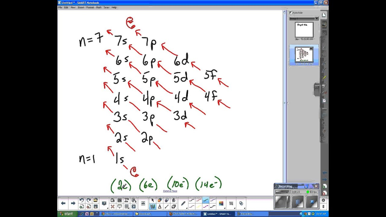 diagonal rule and electron configurations