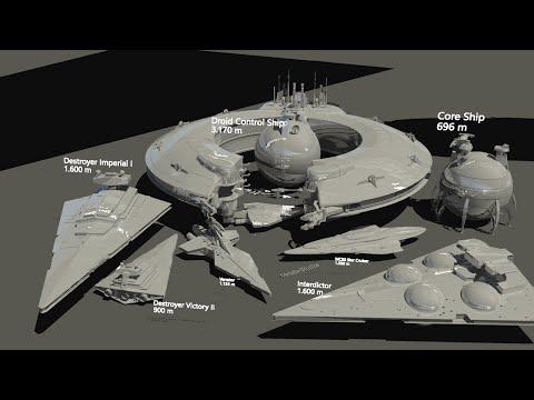 スターウォーズの宇宙船の分かりやすいサイズ比較映像
