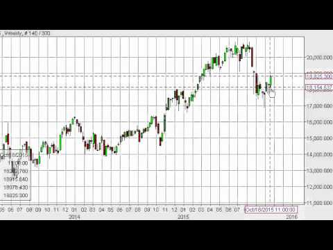 Nikkei Index forecast for the week of October 26 2015, Technical Analysis