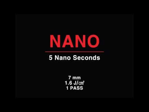 PICO VS NANO / PICOCARE