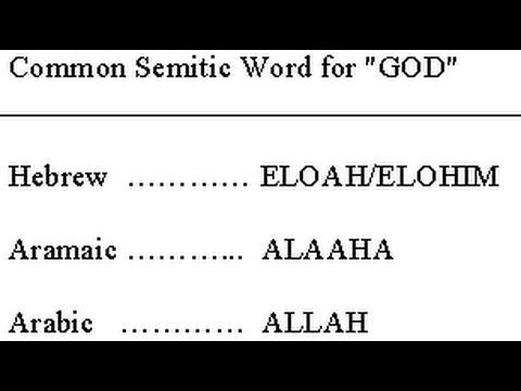 Response to Blasphemy Allah is not God