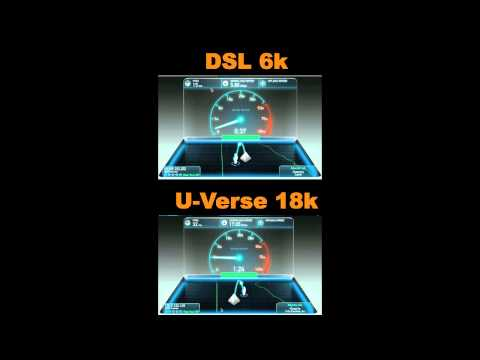 DSL vs. U-Verse Speed Test