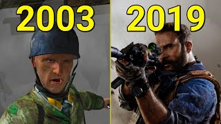 Evolution of Call of Duty Multiplayer 2003-2019