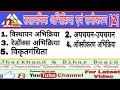 रासायनिक अभिक्रिया एवं समीकरण[2]||Abhi Classes||Abhi Classes007||Class 10 Chapter 1in Hindi||