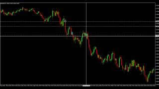 Binary Options - Price Action Trading