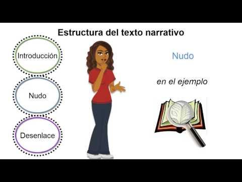 Estructura Del Texto Narrativo Estructura Del Texto Narrativo