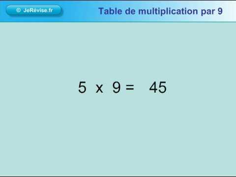- Youtube table de multiplication ...