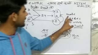 Time And Work  Part 1 Basics for Ssc cgl cpo bank po clerk upsc rrb railways etc