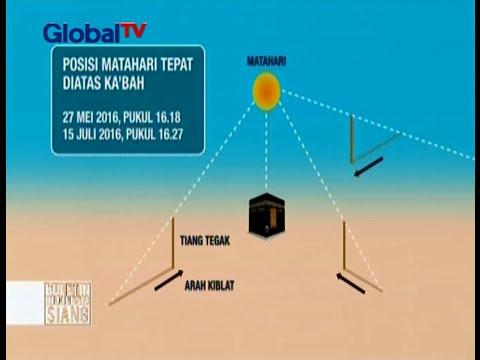 Koreksi kiblat saat matahari di atas Ka'bah - BIS 27/05