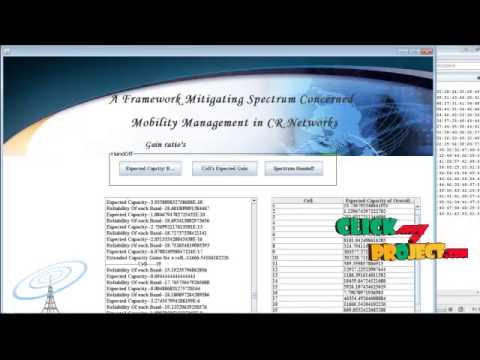 IEEE 2012 Projects   Spectrum Aware Mobility Management in Cognitive radio Cellular Networks