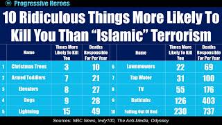 """10 Ridiculous Things More Likely To Kill You Than """"Islamic"""" Terrorism"""