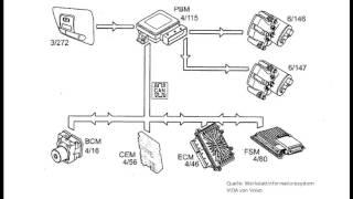 Passat elektronische handbremse
