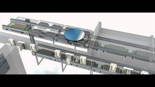 Bosch Rexroth - Halbleiterproduktion - LMS
