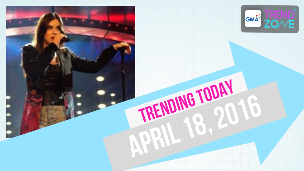 Trendzone - April 18, 2016