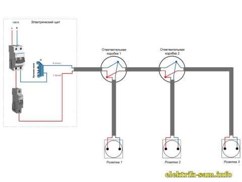 Схема электропроводки в дачном домике своими руками 73